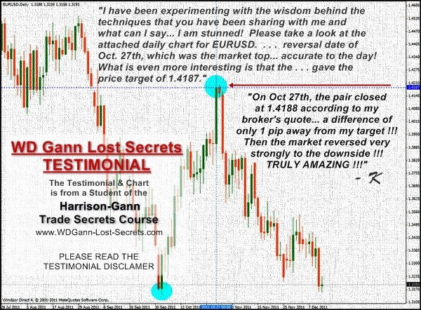 Harrison-Gann Trade Secrets Testimonial