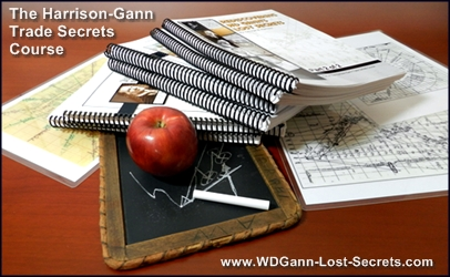 WD Gann & the Harrison-Gann Trade Secrets Course Elements