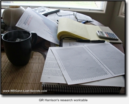 One of George Harrison's research work areas after a busy night