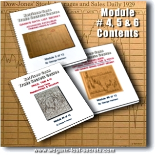 The Harrison-Gann Trade Secrets Course Modules 4, 5 & 6