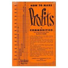 Profits_in_Commodities_book_cover