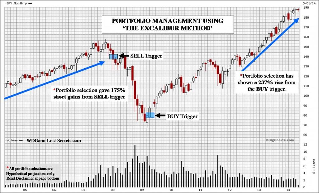 portfoliomanage