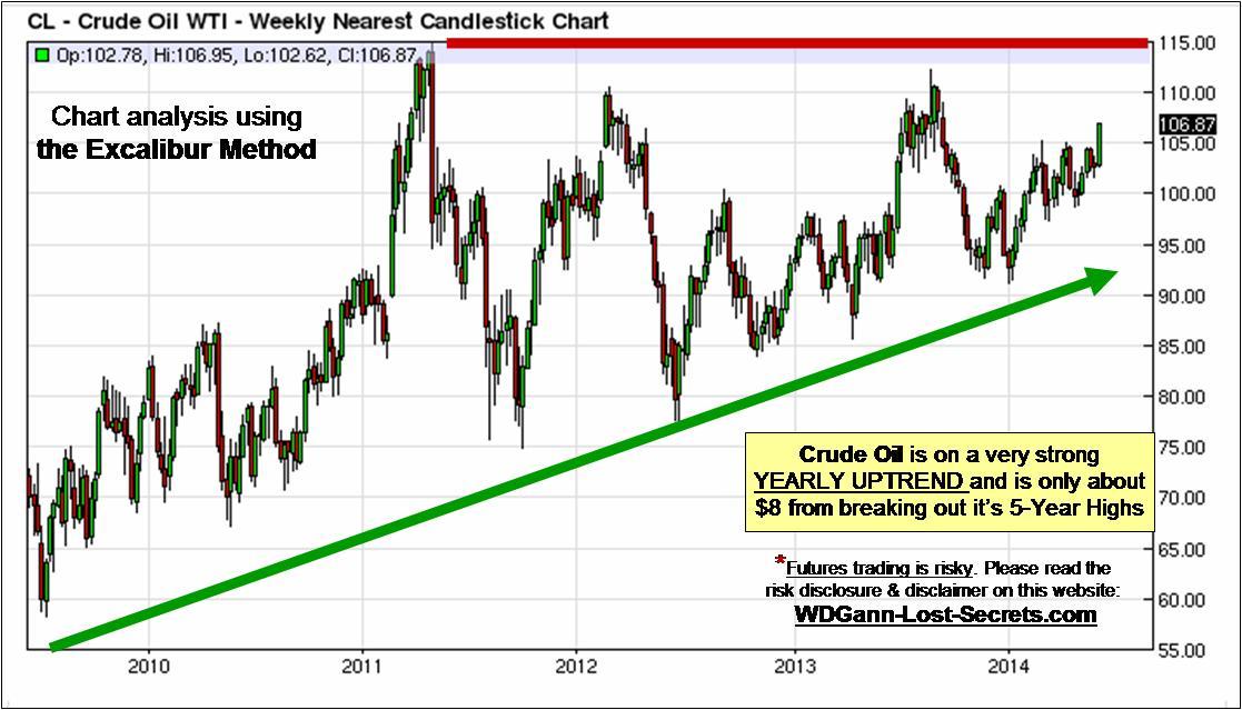crude2
