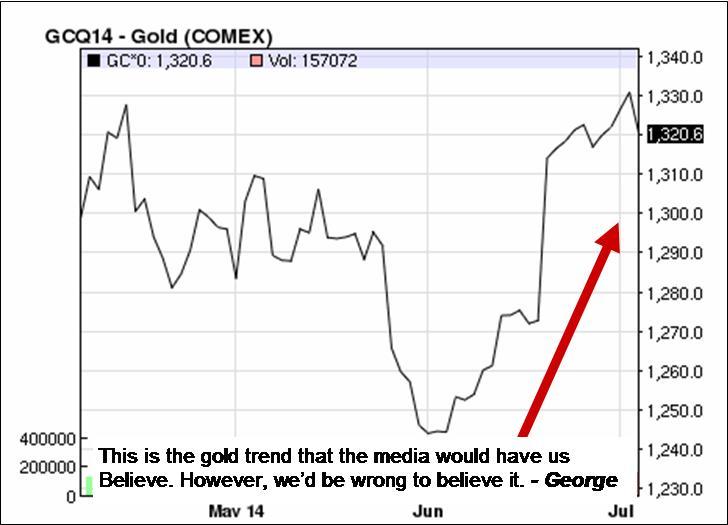 goldfake