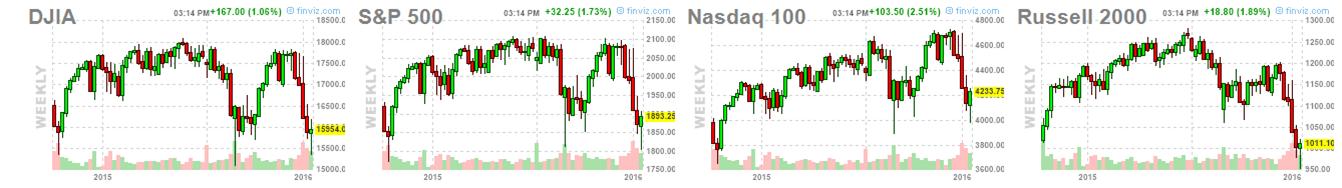 stockcollection