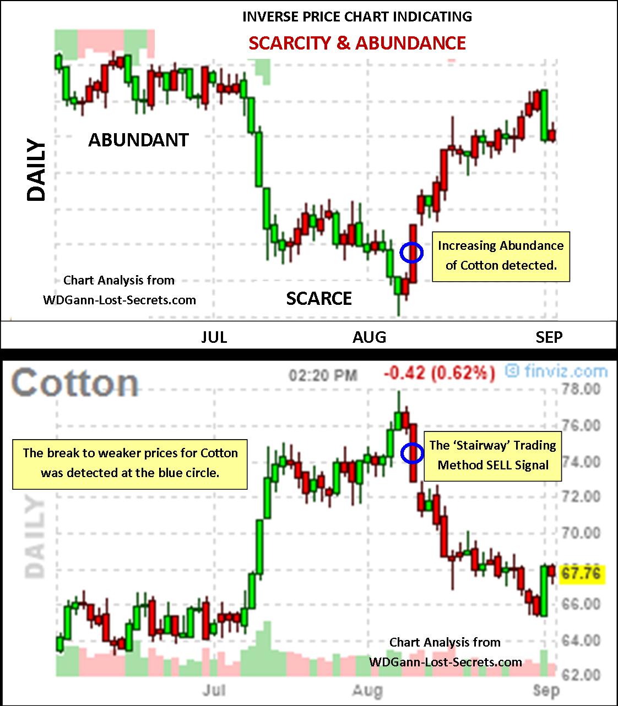Trading system secrets pdf